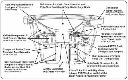 SWR-12D4 design